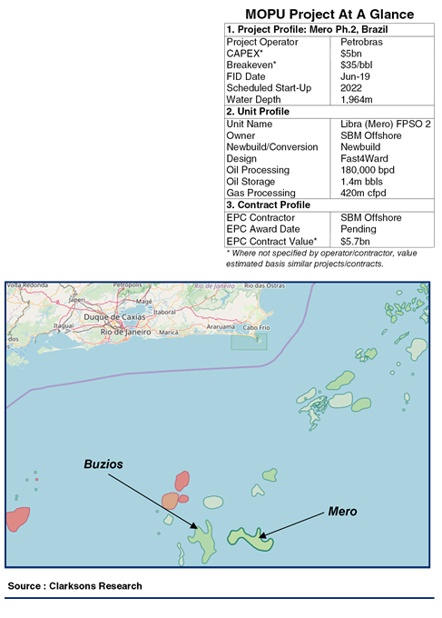 Offshore Intelligence Network