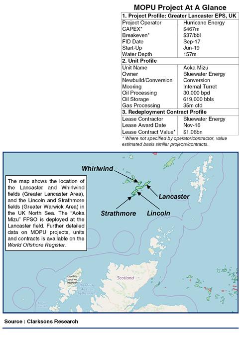 World Offshore Register